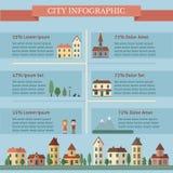 Ciudad infographic con la calle y las casas Imagenes de archivo
