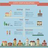 Ciudad infographic con la calle y las casas Fotos de archivo