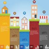 Ciudad Infographic con la carta Imagen de archivo