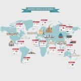 Ciudades de capitales del mundo Fotos de archivo libres de regalías