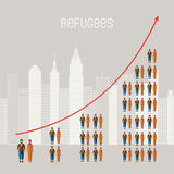Civil war refugees vector infographics. Emigrants from conflict zones. Stock Photos
