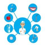 Clínica da odontologia Foto de Stock