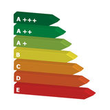 Clases de la energía Imagen de archivo libre de regalías