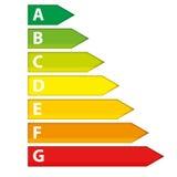 Clases del rendimiento energético Fotografía de archivo