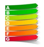 Clasificación de la energía bajo la forma de etiqueta engomada Fotos de archivo