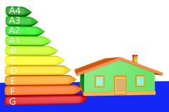 Clasificación de la energía del ejemplo de la visión 3D y representación residencial y comercial 3D de la casa ilustración del vector