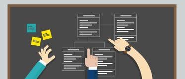 Class diagram uml unified modeling language Stock Photos