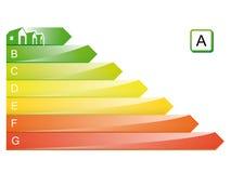 Classes de rendement d'énergie de construction Image libre de droits