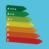 Classes européennes d'énergie Images stock