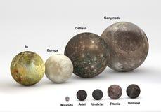 Classez la comparaison entre les lunes d'Uranus et de Jupiter avec des légendes Image libre de droits