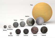 Classez la comparaison entre les lunes de Saturn et d'Uranus avec des légendes Images stock