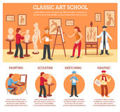 Classic Art Infographic Set. With painting and sculpture flat vector illustration Royalty Free Stock Photography