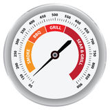 Classic Grill Thermometer Royalty Free Stock Image
