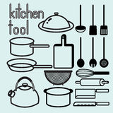 CLASSIC KITCHEN TOOL Stock Photos