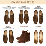 Classic shoe style. Royalty Free Stock Photography