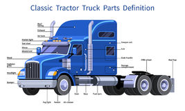 Classic tractor truck parts definition. Truck with sleeper cab and fifth wheel. Simple front side view clipart drawing in flat color. Isolated blue truck Royalty Free Stock Image