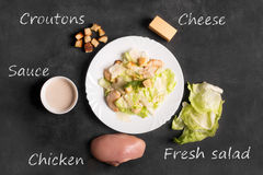 Classical Caesar salad with sliced chicken meat, cheese and fresh . Inscription of ingredients Royalty Free Stock Images