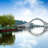 Of classical Chinese architecture Royalty Free Stock Images