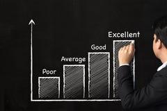 Classificação crescente da etapa do gráfico da escrita da mão do homem de negócios para o negócio foto de stock royalty free