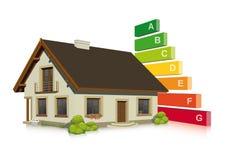 Classificação do uso eficaz da energia na casa Fotografia de Stock Royalty Free
