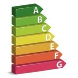 Classification d'énergie Photos stock