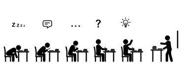 Classroom evolution. Variety of students` behaviors sitting at desks in a classroom while teacher lecturing, in black stick figure on white background with icons Stock Photos