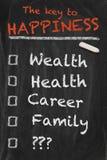 Clave a la felicidad Imagenes de archivo