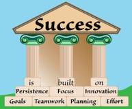 Claves al edificio clásico del éxito. Imagenes de archivo
