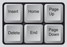 Claves de control del teclado Imagen de archivo libre de regalías