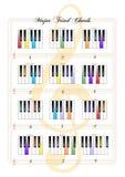 Claves del piano - acordes importantes de la tríada Fotografía de archivo libre de regalías