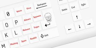 Clavier blanc avec des clés d'avertissement de virus Photos libres de droits