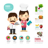 Clean food infographic with people cook design,health learn conc Royalty Free Stock Photography