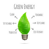 Clean Green Energy Stock Images