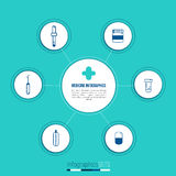 Clean medicine infographics template with Pharmacy and Medical Linear Icons. Concept For medical help. Flat vector Stock Image