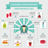 Cleaning infographic concept, flat style Stock Photos