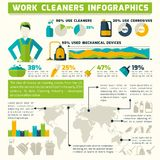 Cleaning Infographics Set Royalty Free Stock Photos