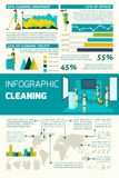 Cleaning In Rooms Infographics Royalty Free Stock Image