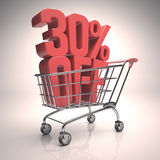 Clearance Shopping Cart Royalty Free Stock Image