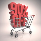 Clearance Shopping Cart Stock Photography
