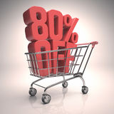 Clearance Shopping Cart Royalty Free Stock Images
