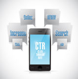 Click through rate phone concept Stock Photo