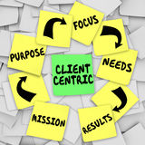 Client Centric Words Sticky Notes Diagram Mission Purpose Focus vector illustration