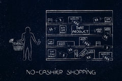 Cliente en la tienda que paga con su smartphone, cesta con Wi-Fi