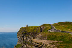 Cliffs of Moher in County Clare, Ireland. Cliffs of Moher with Blue Sky in County Clare, Ireland Stock Images