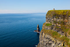 Cliffs of Moher in County Clare, Ireland. Cliffs of Moher with Blue Sky in County Clare, Ireland Royalty Free Stock Image