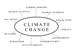Climatology stock illustrations 126 climatology stock climate change some relevant topics about climate change stock images ccuart Image collections