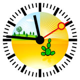 Climate change time Stock Photography
