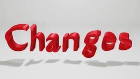 Climate changes 3d video concept