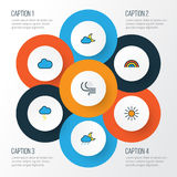 Climate Colorful Outline Icons Set. Collection Of Sunshine, Cloudy Day, Twilight And Other Elements. Also Includes Stock Photos