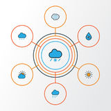 Climate Colorful Outline Icons Set. Collection Of Tempest, Tornado, Clouded And Other Elements. Also Includes Symbols. Climate Colorful Outline Icons Set Stock Photography